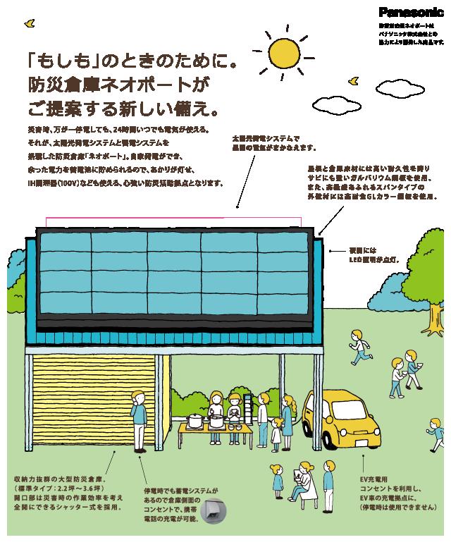 nisso_product-menu01_03_1