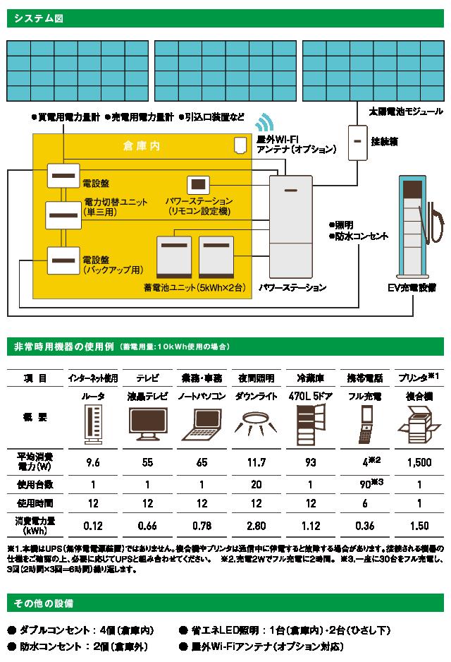 nisso_product-menu01_03_3