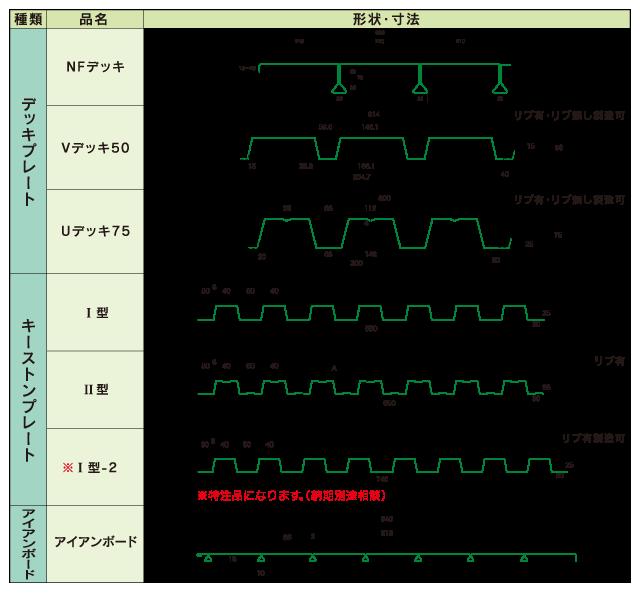 nisso_product-menu03_03_1