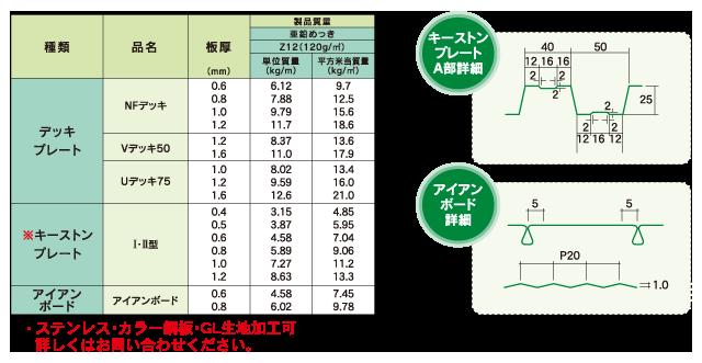 nisso_product-menu03_03_2