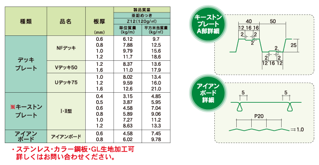 nisso_product-menu03_05_2