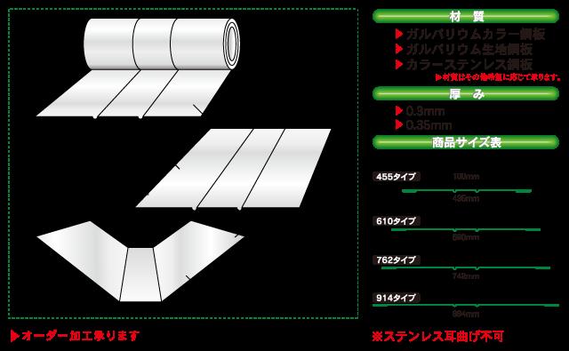 nisso_product-menu05_02_2