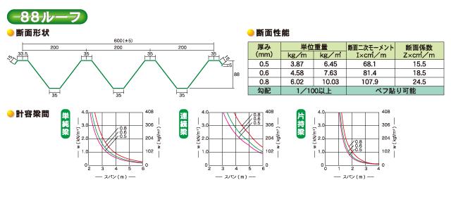 nisso_product-menu07_01_2