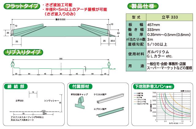 nisso_product-menu07_04