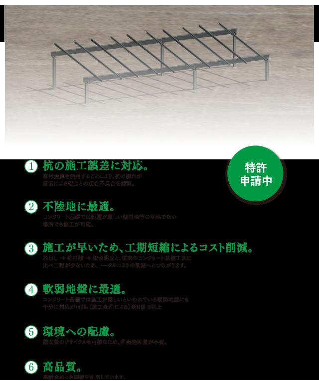 nisso_product-menu01_04_1